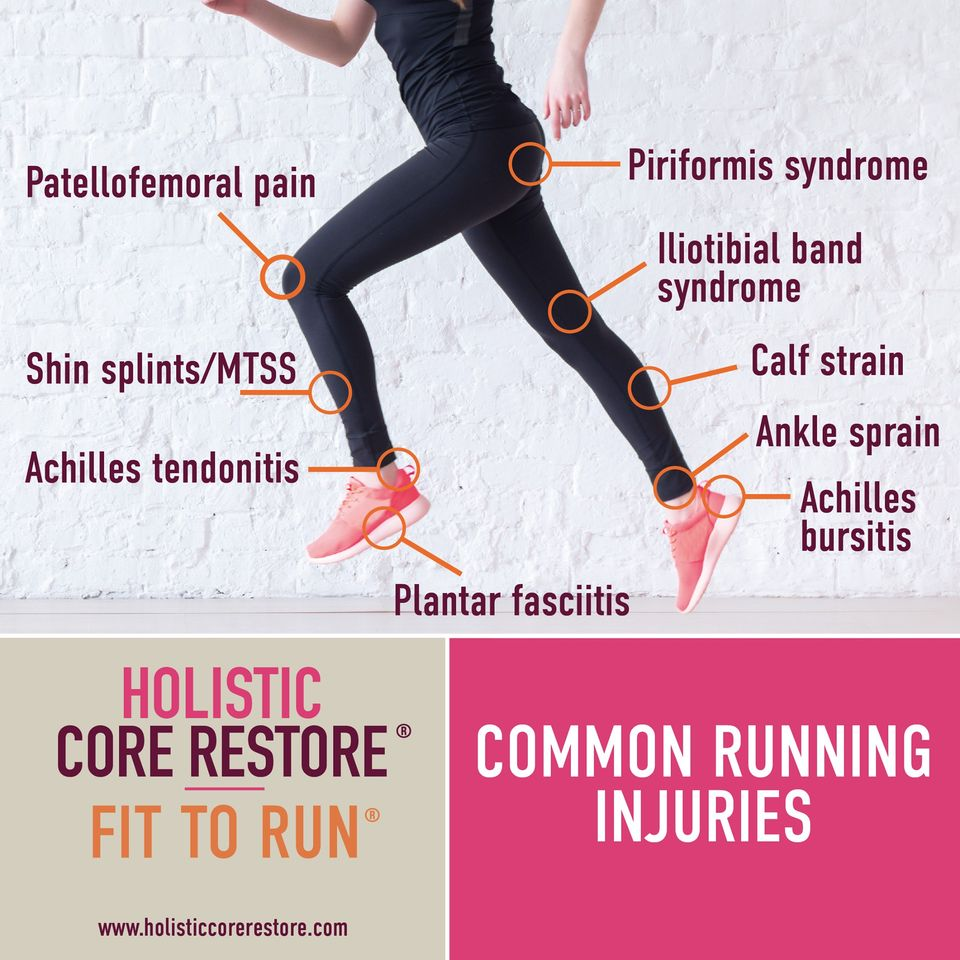 Image of a female runner pointing out the common running injuries - patellofemoral pain, shin splints, achilles tendonitis, plantar fasciitis, piriformis syndrome, IT band syndrome, calf strain, ankle sprain, achilles bursitis